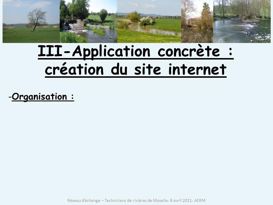 III-Application concrète : création du site internet -Organisation : Réseau déchange – Techniciens de rivières de Moselle- 8 avril 2011- AERM