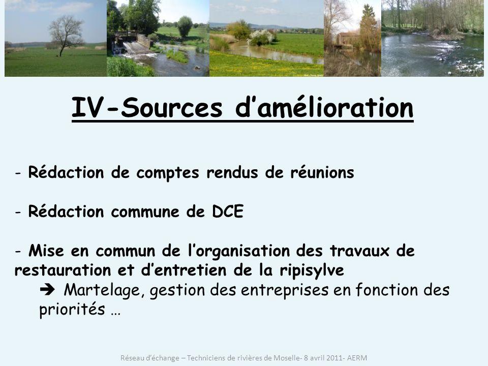 IV-Sources damélioration - Rédaction de comptes rendus de réunions - Rédaction commune de DCE - Mise en commun de lorganisation des travaux de restauration et dentretien de la ripisylve Martelage, gestion des entreprises en fonction des priorités … Réseau déchange – Techniciens de rivières de Moselle- 8 avril 2011- AERM