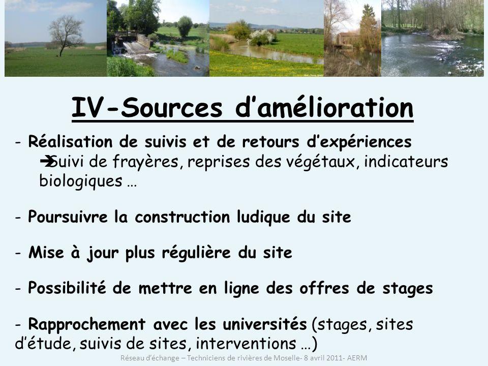 IV-Sources damélioration - Réalisation de suivis et de retours dexpériences Suivi de frayères, reprises des végétaux, indicateurs biologiques … - Poursuivre la construction ludique du site - Mise à jour plus régulière du site - Possibilité de mettre en ligne des offres de stages - Rapprochement avec les universités (stages, sites détude, suivis de sites, interventions …) Réseau déchange – Techniciens de rivières de Moselle- 8 avril 2011- AERM