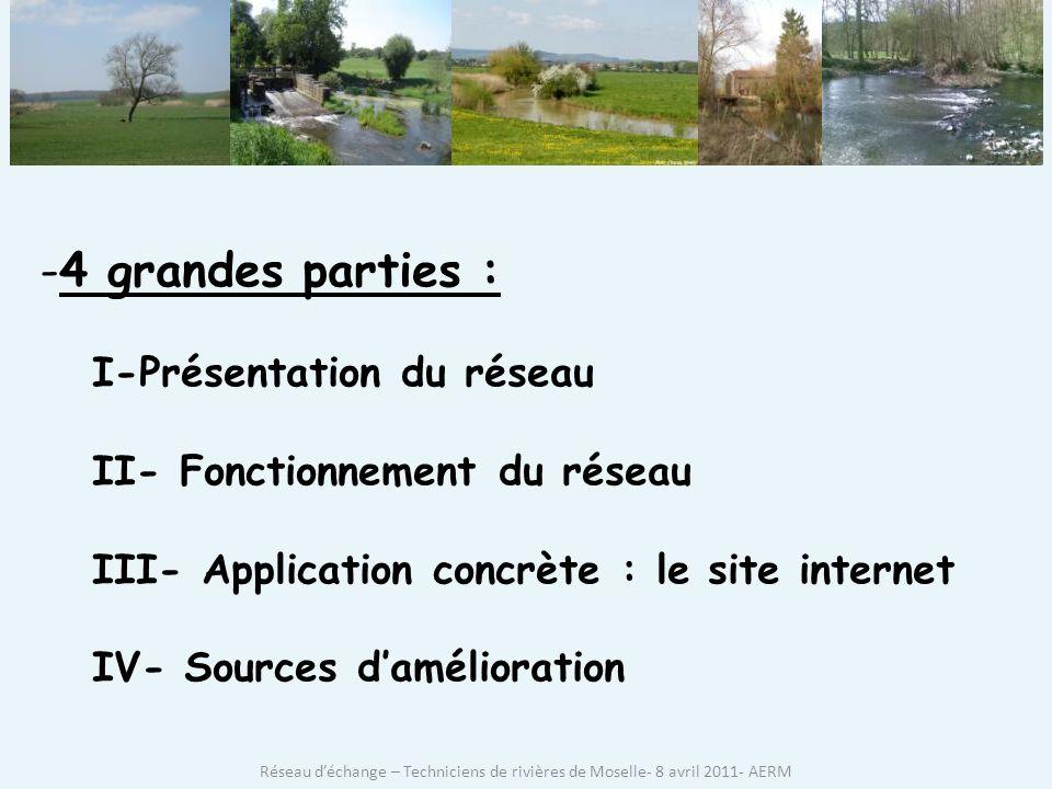 -4 grandes parties : I-Présentation du réseau II- Fonctionnement du réseau III- Application concrète : le site internet IV- Sources damélioration Réseau déchange – Techniciens de rivières de Moselle- 8 avril 2011- AERM