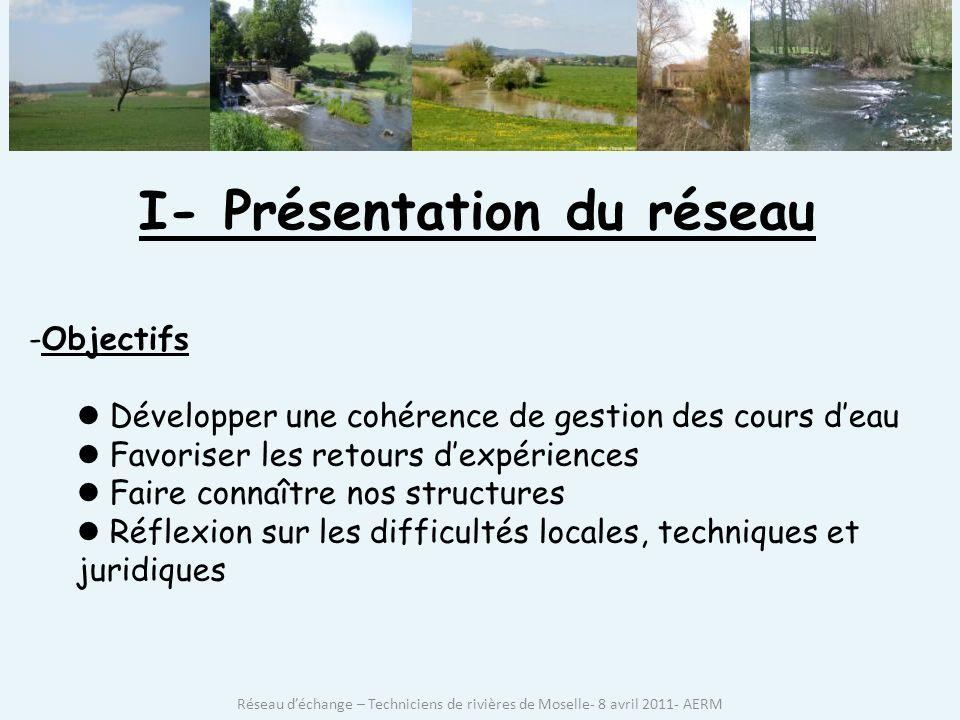 I- Présentation du réseau -Objectifs Développer une cohérence de gestion des cours deau Favoriser les retours dexpériences Faire connaître nos structures Réflexion sur les difficultés locales, techniques et juridiques Réseau déchange – Techniciens de rivières de Moselle- 8 avril 2011- AERM
