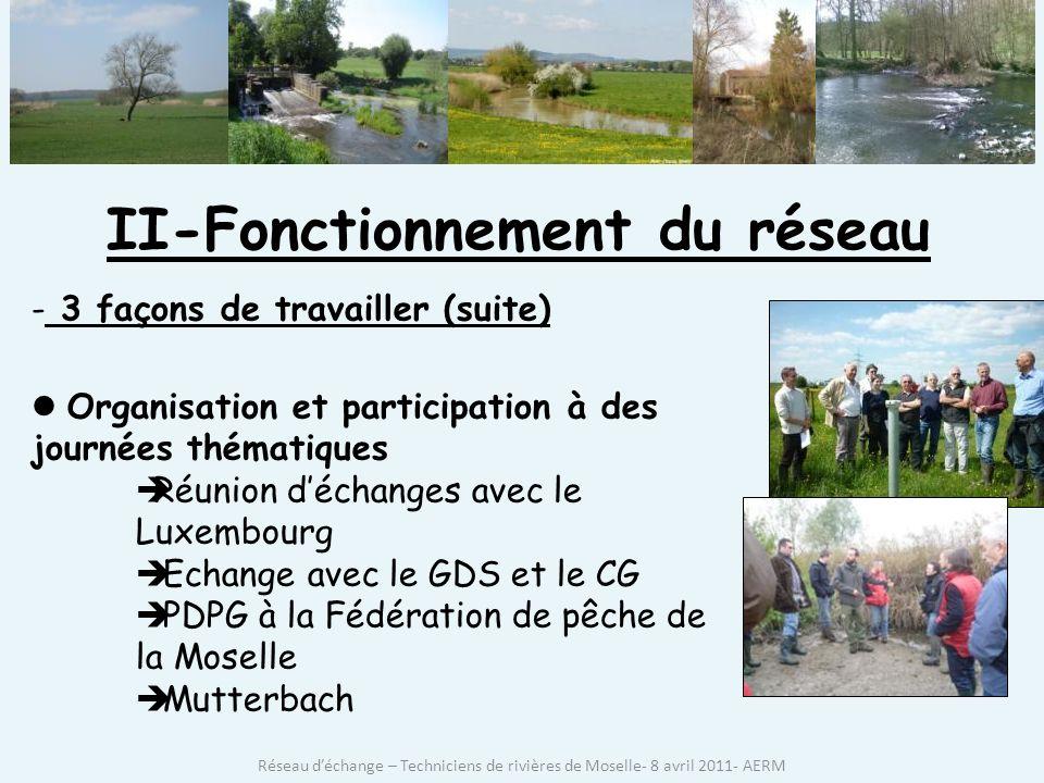 II-Fonctionnement du réseau - 3 façons de travailler (suite) Organisation et participation à des journées thématiques Réunion déchanges avec le Luxembourg Echange avec le GDS et le CG PDPG à la Fédération de pêche de la Moselle Mutterbach Réseau déchange – Techniciens de rivières de Moselle- 8 avril 2011- AERM