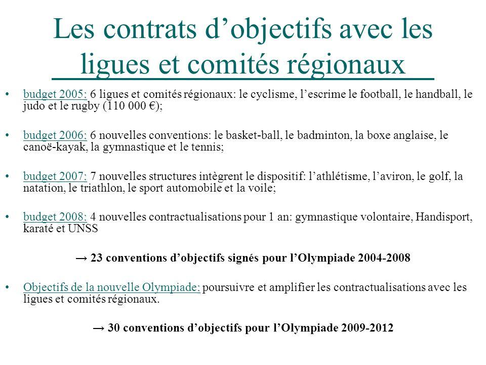 Les contrats dobjectifs avec les ligues et comités régionaux :budget 2005: 6 ligues et comités régionaux: le cyclisme, lescrime le football, le handba