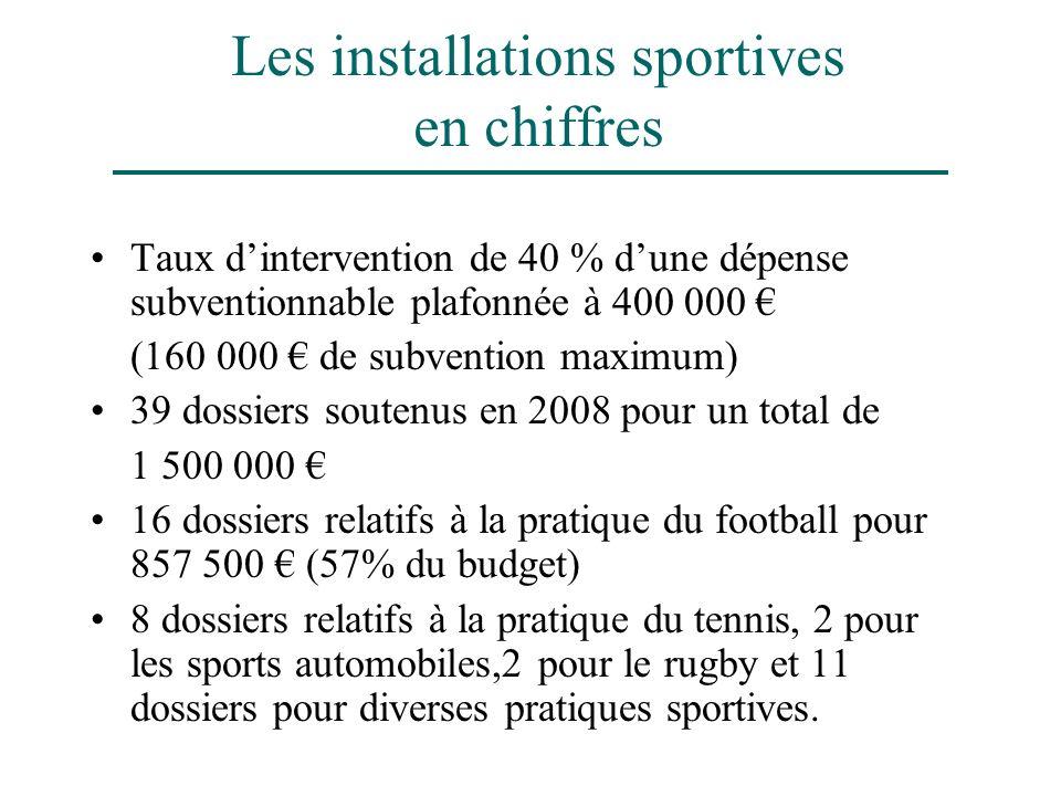 Les installations sportives en chiffres Taux dintervention de 40 % dune dépense subventionnable plafonnée à 400 000 (160 000 de subvention maximum) 39