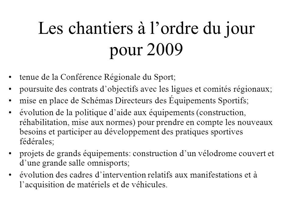 Les chantiers à lordre du jour pour 2009 tenue de la Conférence Régionale du Sport; poursuite des contrats dobjectifs avec les ligues et comités régio