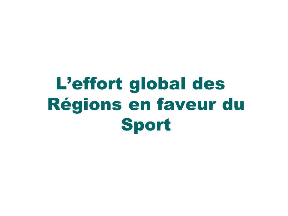 Leffort global des Régions en faveur du Sport