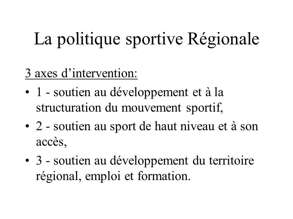 La politique sportive Régionale 3 axes dintervention: 1 - soutien au développement et à la structuration du mouvement sportif, 2 - soutien au sport de