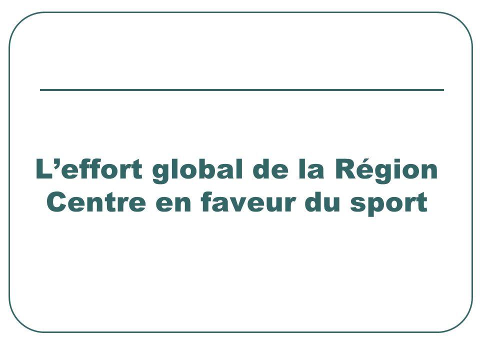 Leffort global de la Région Centre en faveur du sport