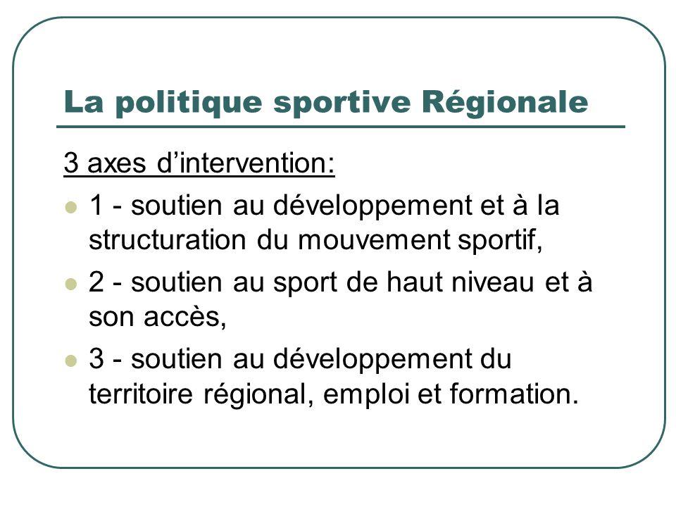 La politique sportive Régionale 3 axes dintervention: 1 - soutien au développement et à la structuration du mouvement sportif, 2 - soutien au sport de haut niveau et à son accès, 3 - soutien au développement du territoire régional, emploi et formation.