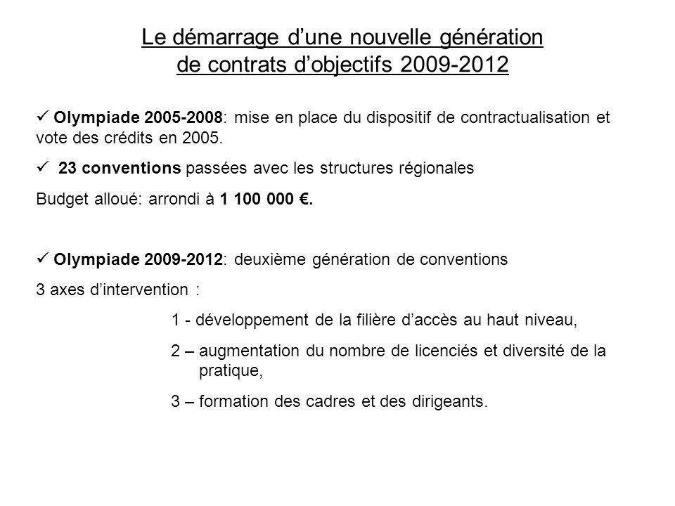 Le démarrage dune nouvelle génération de contrats dobjectifs 2009-2012 Olympiade 2005-2008: mise en place du dispositif de contractualisation et vote des crédits en 2005.