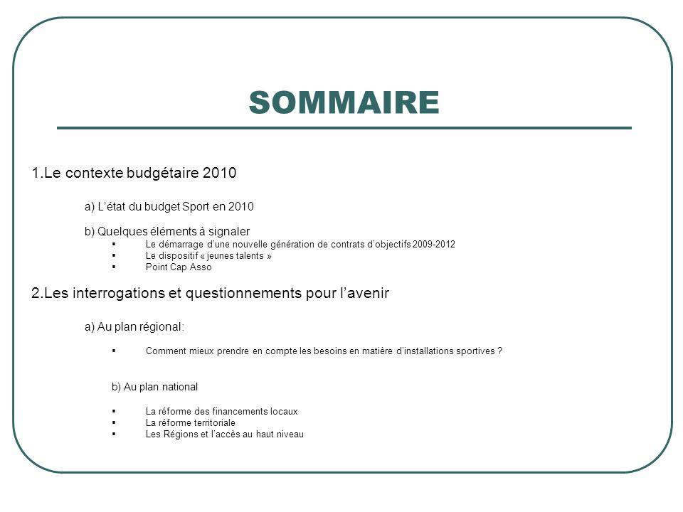 Le contexte budgétaire 2010 Le BP 2010 de la Région sélèvera à 994,80 M.