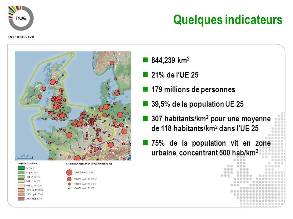 Quelques indicateurs 844,239 km 2 21% de lUE 25 179 millions de personnes 39,5% de la population UE 25 307 habitants/km 2 pour une moyenne de 118 habi