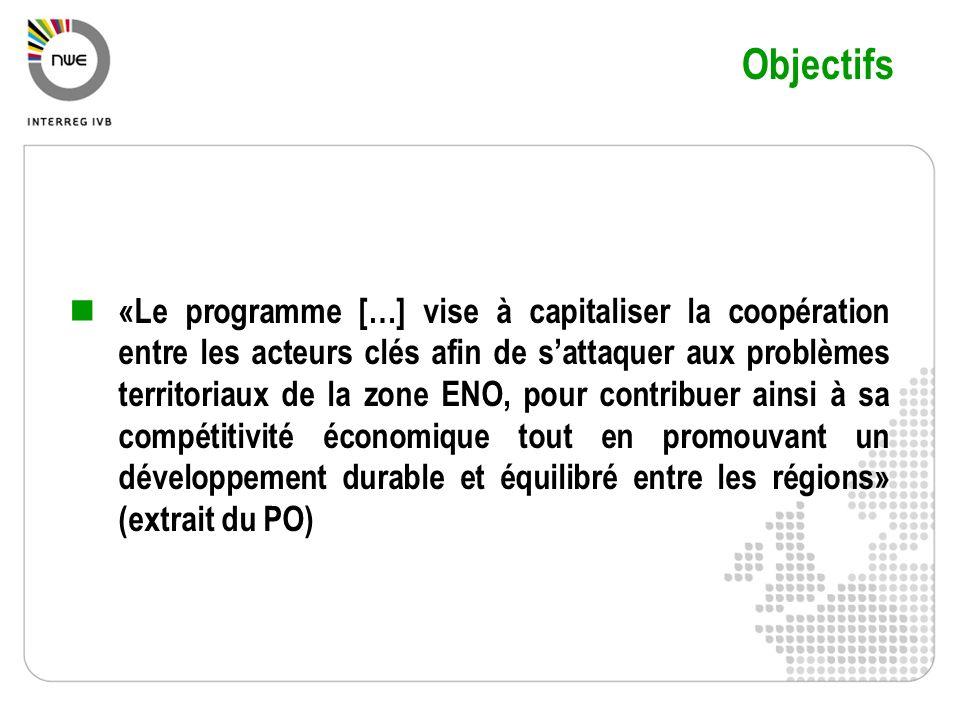 Objectifs «Le programme […] vise à capitaliser la coopération entre les acteurs clés afin de sattaquer aux problèmes territoriaux de la zone ENO, pour