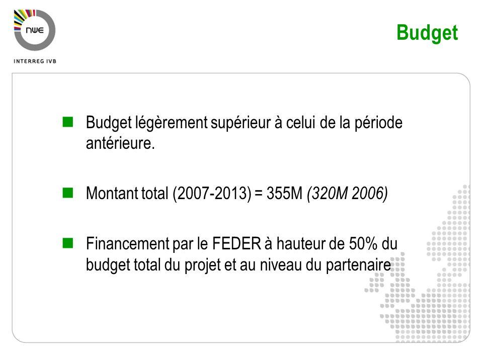Budget Budget légèrement supérieur à celui de la période antérieure. Montant total (2007-2013) = 355M (320M 2006) Financement par le FEDER à hauteur d