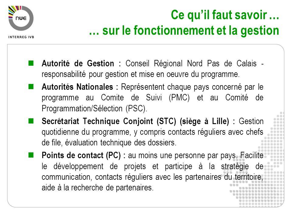 Ce quil faut savoir … … sur le fonctionnement et la gestion Autorité de Gestion : Conseil Régional Nord Pas de Calais - responsabilité pour gestion et
