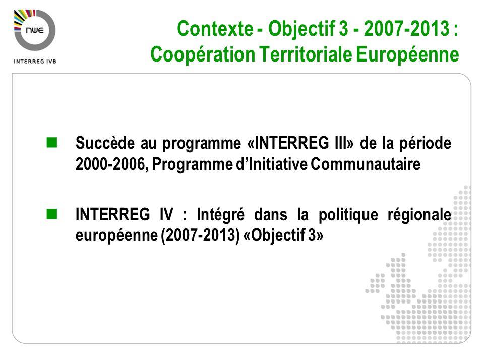 Contexte - Objectif 3 - 2007-2013 : Coopération Territoriale Européenne Volet A Transfrontalière 5.576 Mds deuros (73.86%) 65 zones Volet B Transnationale 1.581 Md deuros (20.95%) 13 zones Volet C Interrégionale 0,392 Md deuros (5.19%) (IVC-Interact-Espon-Urbact) OBJECTIF DE COOPERATION TERRITORIALE 2007-2013 : 7.549 Mds deuros (ensemble UE)