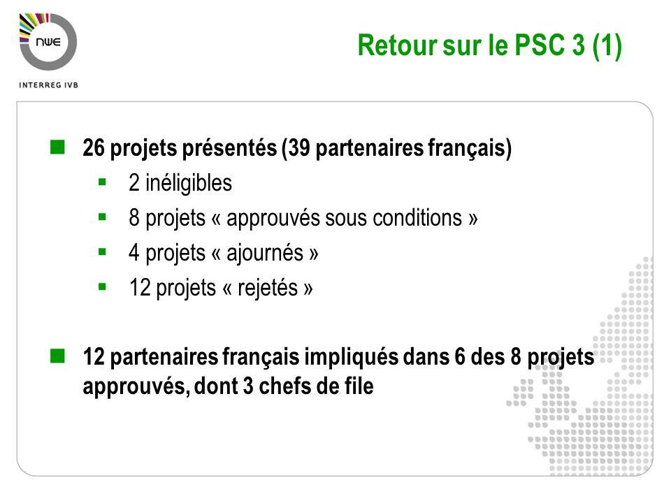 Retour sur le PSC 3 (1) 26 projets présentés (39 partenaires français) 2 inéligibles 8 projets « approuvés sous conditions » 4 projets « ajournés » 12