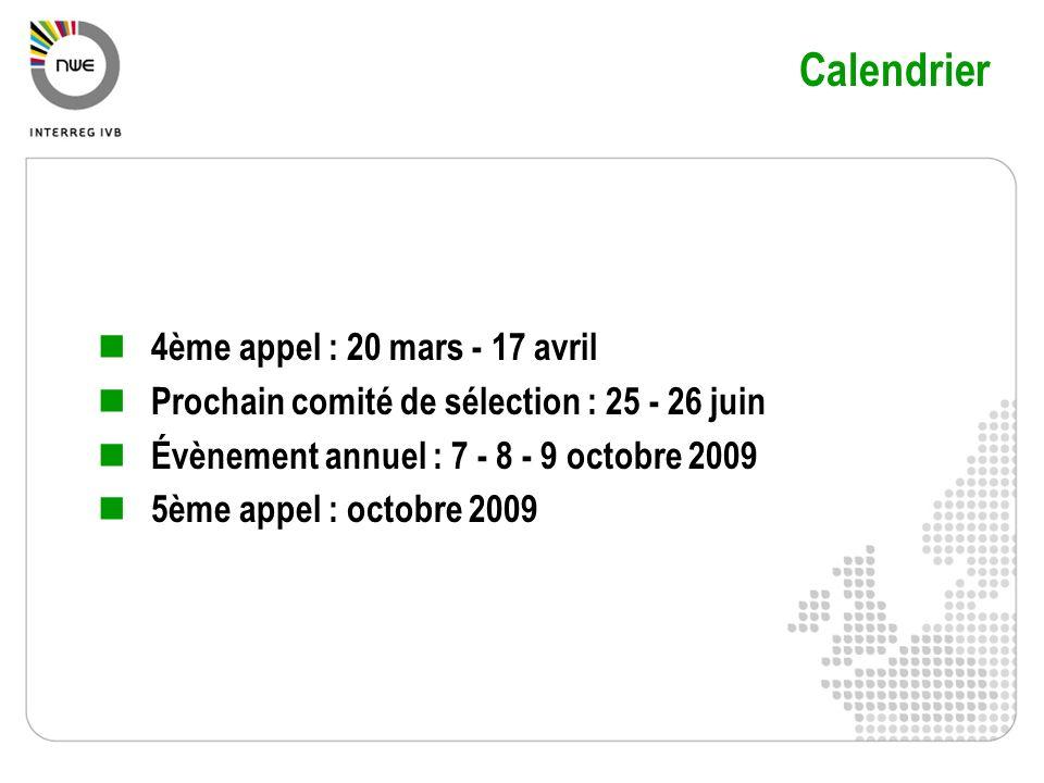 Calendrier 4ème appel : 20 mars - 17 avril Prochain comité de sélection : 25 - 26 juin Évènement annuel : 7 - 8 - 9 octobre 2009 5ème appel : octobre