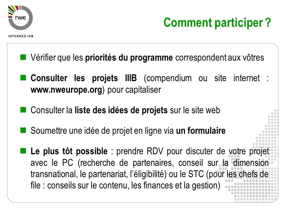 Vérifier que les priorités du programme correspondent aux vôtres Consulter les projets IIIB (compendium ou site internet : www.nweurope.org ) pour cap