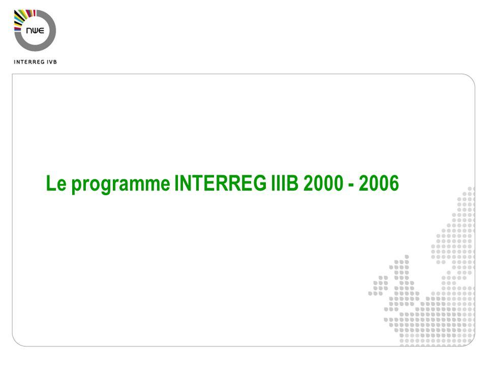 Les projets IIIB (2000-2006) 500 idées de projet, 215 projets déposés 99 projets sélectionnés Priorité 1 (villes et régions) : 27 Priorité 2 (transports et TIC) : 17 Priorité 3 (gestion de l eau) : 18 Priorité 4 (nature et patrimoine) : 17 Priorité 5 (mers et ports) : 14 «Compendium» 2000-2006 et site du programme Allocation moyenne : 3,2 M de FEDER Taille du partenariat : de 5 à 23 partenaires