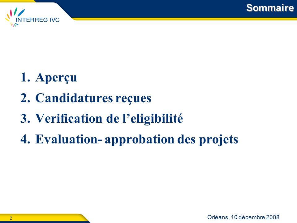 13 Orléans, 10 décembre 2008 4. Dossiers approuvés Par Lead Partners