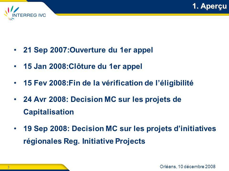14 Orléans, 10 décembre 2008 4. Dossiers approuvés Par Partenaires