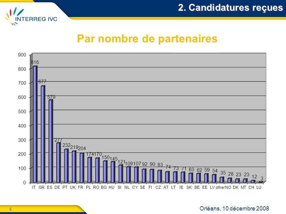 17 Orléans, 10 décembre 2008 4. Dossiers approuvés Budget approuvé par priorité