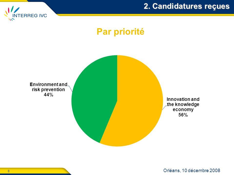 9 Orléans, 10 décembre 2008 2. Candidatures reçues Par Sous-Thème