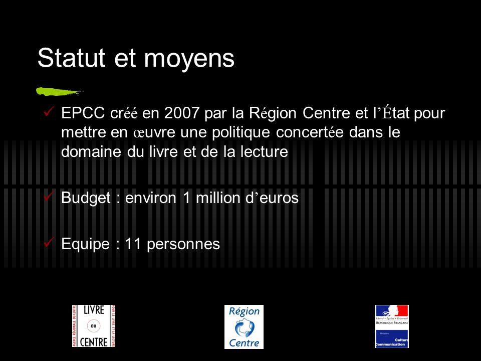 Statut et moyens EPCC cr éé en 2007 par la R é gion Centre et l É tat pour mettre en œ uvre une politique concert é e dans le domaine du livre et de la lecture Budget : environ 1 million d euros Equipe : 11 personnes