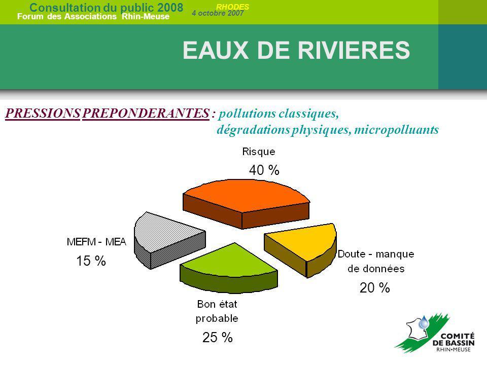 Consultation du public 2008 Forum des Associations Rhin-Meuse 4 octobre 2007 RHODES EAUX DE RIVIERES 40 % 15 % 25 % 20 % PRESSIONS PREPONDERANTES : po