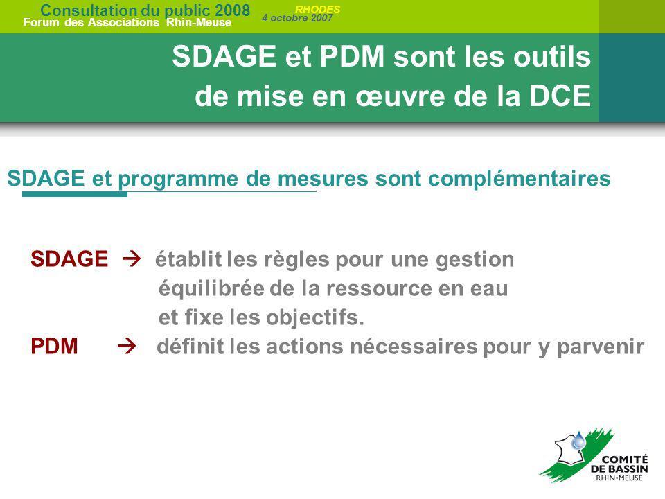 Consultation du public 2008 Forum des Associations Rhin-Meuse 4 octobre 2007 RHODES SDAGE et programme de mesures sont complémentaires SDAGE et PDM so