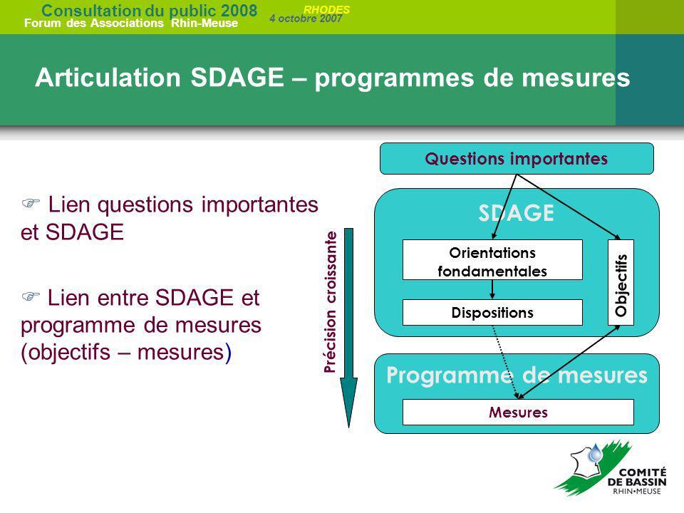 Consultation du public 2008 Forum des Associations Rhin-Meuse 4 octobre 2007 RHODES Programme de mesures SDAGE Questions importantes Orientations fond