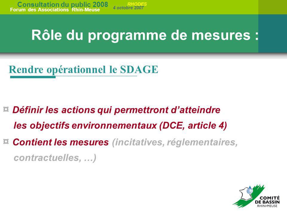 Consultation du public 2008 Forum des Associations Rhin-Meuse 4 octobre 2007 RHODES ¤ Définir les actions qui permettront datteindre les objectifs env