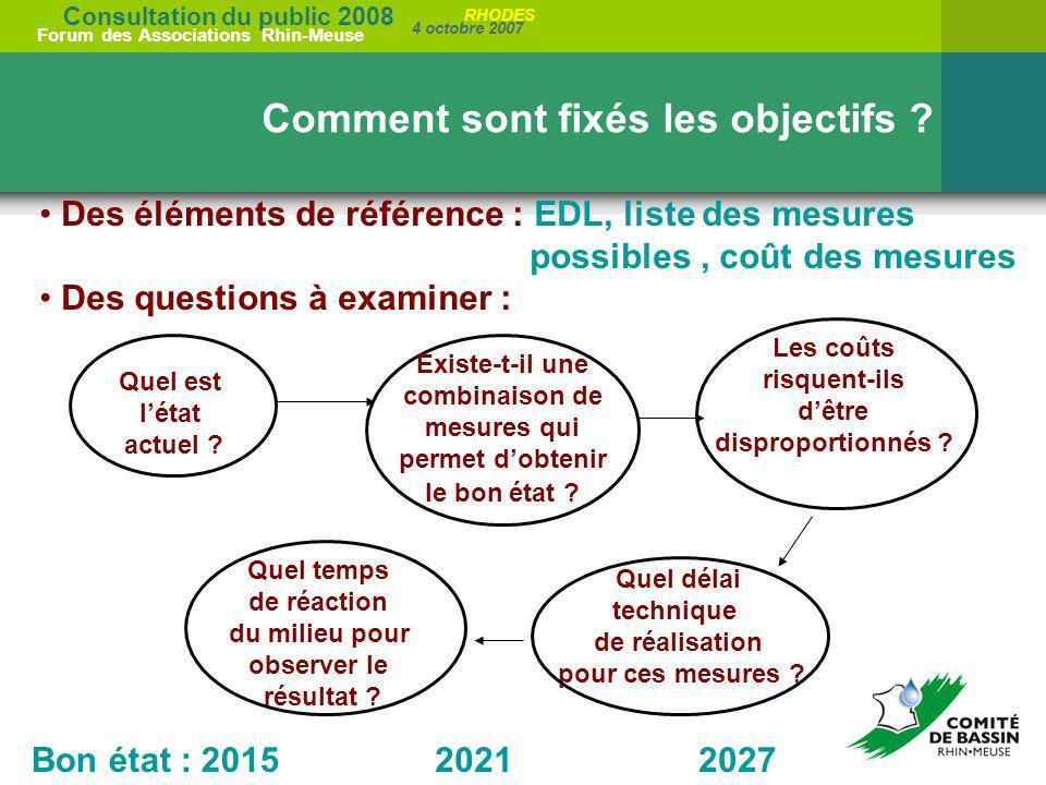 Consultation du public 2008 Forum des Associations Rhin-Meuse 4 octobre 2007 RHODES Des éléments de référence : EDL, liste des mesures possibles, coût