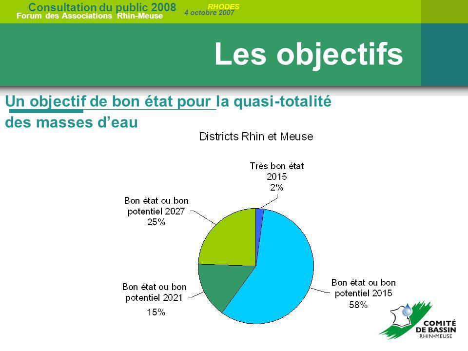 Consultation du public 2008 Forum des Associations Rhin-Meuse 4 octobre 2007 RHODES Un objectif de bon état pour la quasi-totalité des masses deau Les