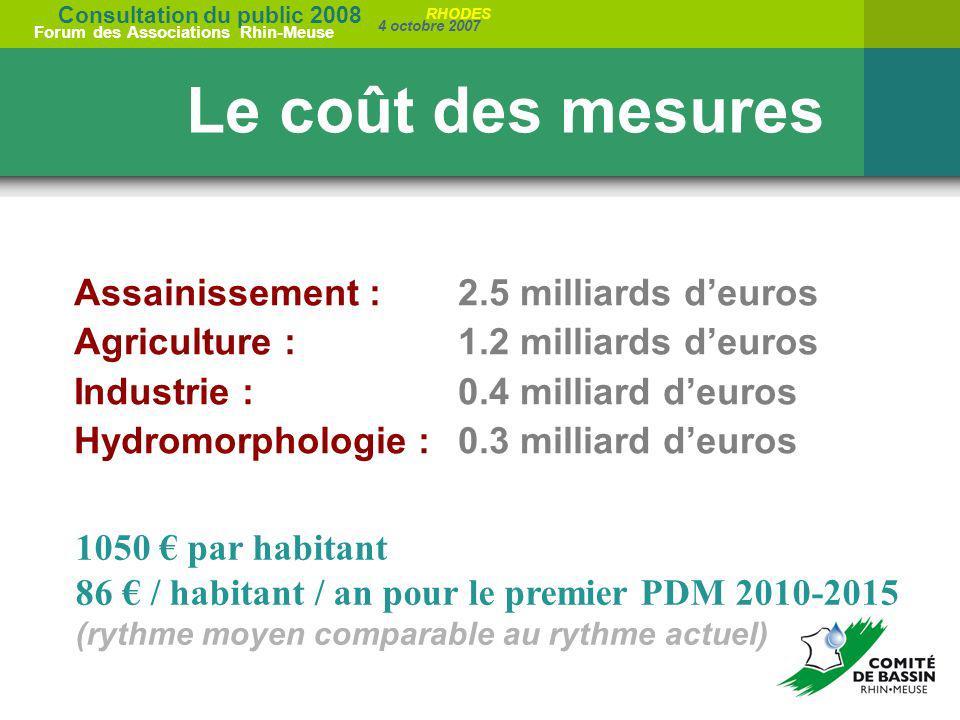 Consultation du public 2008 Forum des Associations Rhin-Meuse 4 octobre 2007 RHODES Le coût des mesures Assainissement : 2.5 milliards deuros Agricult