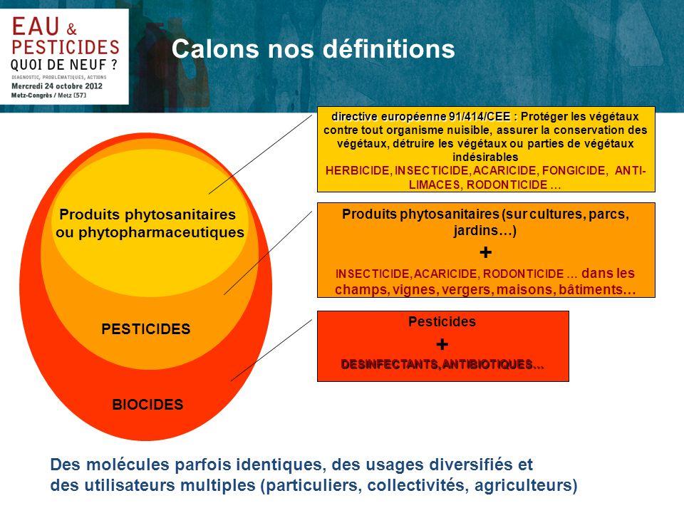 Photo dillustration Calons nos définitions Des molécules parfois identiques, des usages diversifiés et des utilisateurs multiples (particuliers, colle