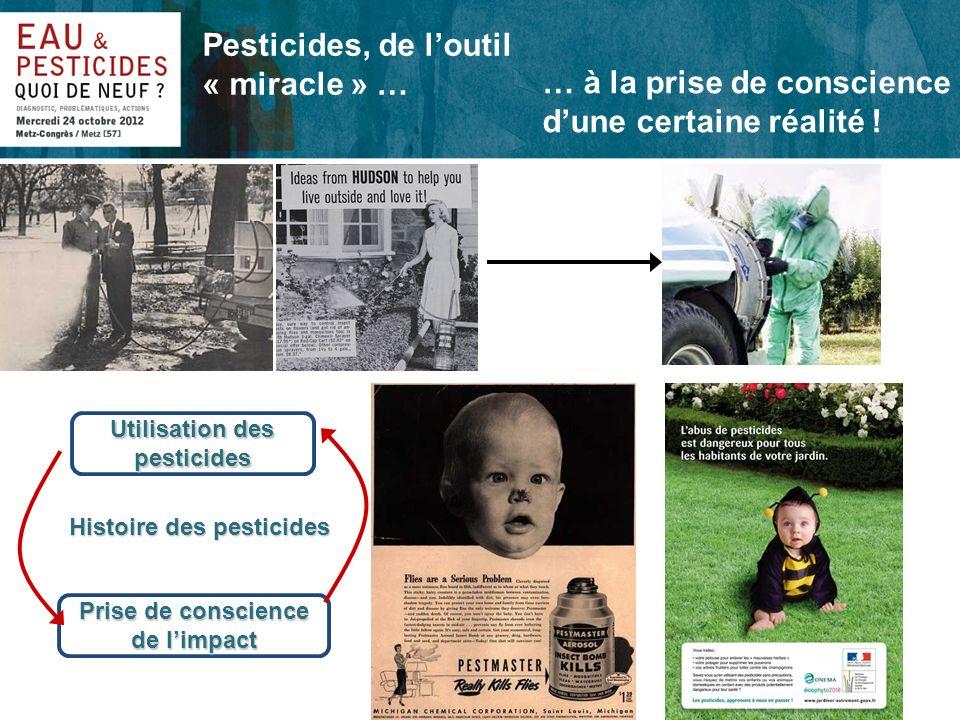 Pesticides, de loutil « miracle » … … à la prise de conscience dune certaine réalité ! Utilisation des pesticides Prise de conscience de limpact Histo