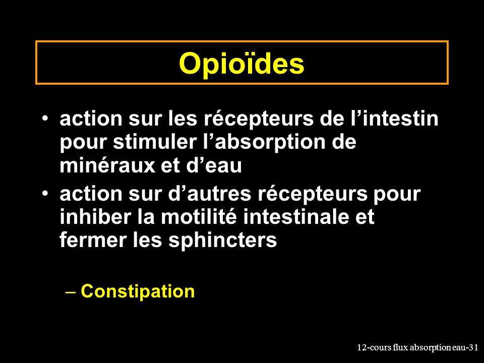 12-cours flux absorption eau-31 Opioïdes action sur les récepteurs de lintestin pour stimuler labsorption de minéraux et deau action sur dautres récep