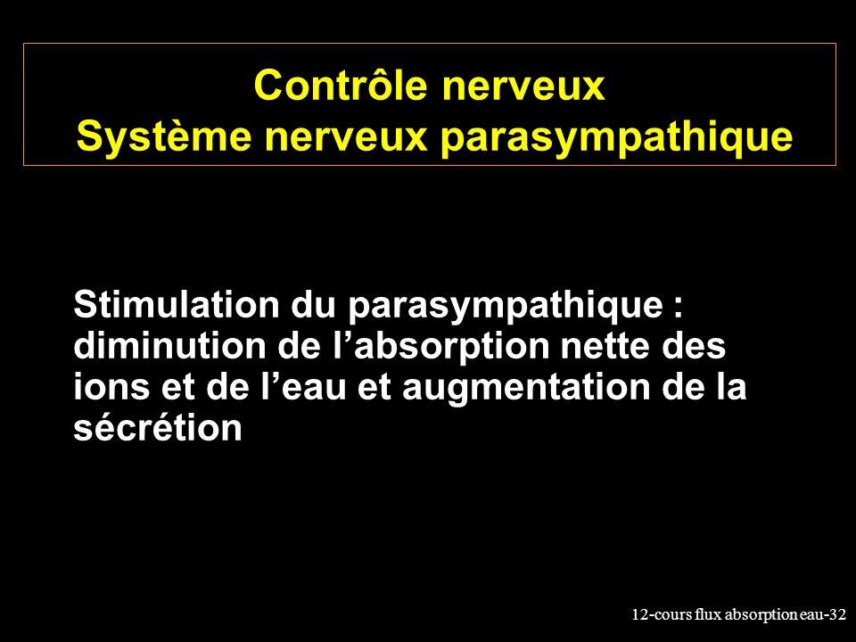 12-cours flux absorption eau-32 Contrôle nerveux Système nerveux parasympathique Stimulation du parasympathique : diminution de labsorption nette des