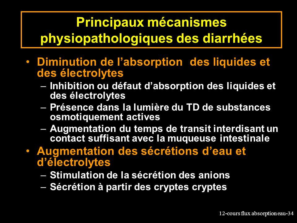 12-cours flux absorption eau-34 Principaux mécanismes physiopathologiques des diarrhées Diminution de labsorption des liquides et des électrolytes –In
