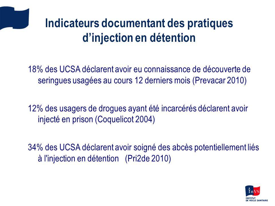 Indicateurs documentant des pratiques dinjection en détention 18% des UCSA déclarent avoir eu connaissance de découverte de seringues usagées au cours
