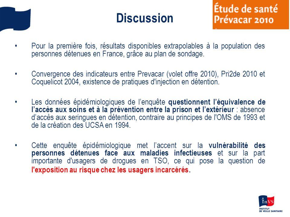 Discussion Pour la première fois, résultats disponibles extrapolables à la population des personnes détenues en France, grâce au plan de sondage. Conv