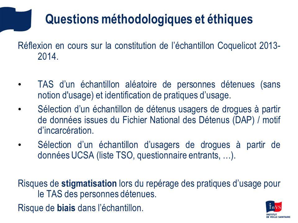 Questions méthodologiques et éthiques Réflexion en cours sur la constitution de léchantillon Coquelicot 2013- 2014. TAS dun échantillon aléatoire de p