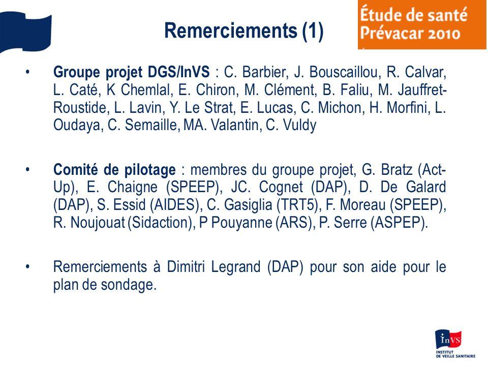 Remerciements (1) Groupe projet DGS/InVS : C. Barbier, J. Bouscaillou, R. Calvar, L. Caté, K Chemlal, E. Chiron, M. Clément, B. Faliu, M. Jauffret- Ro