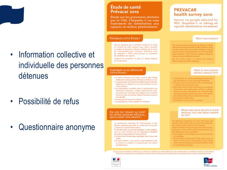 Information collective et individuelle des personnes détenues Possibilité de refus Questionnaire anonyme