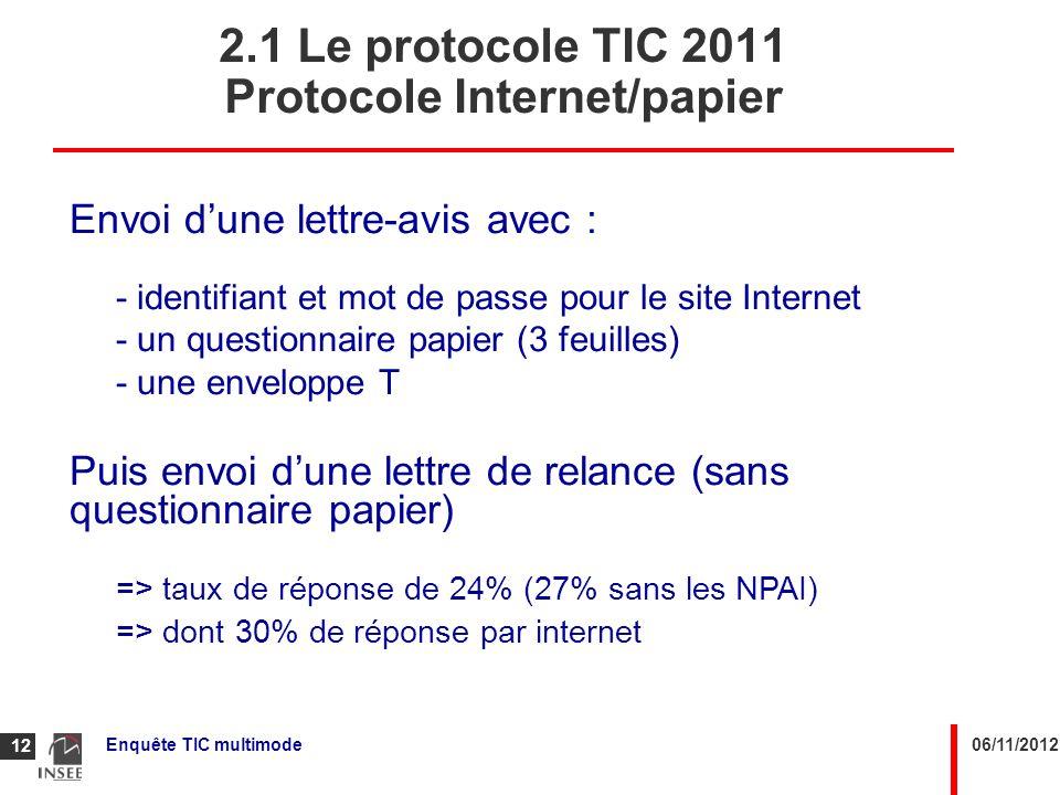 06/11/2012Enquête TIC multimode 12 2.1 Le protocole TIC 2011 Protocole Internet/papier Envoi dune lettre-avis avec : - identifiant et mot de passe pou