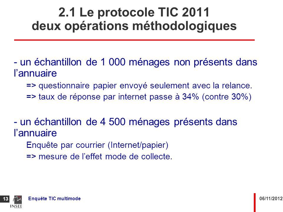 06/11/2012Enquête TIC multimode 13 2.1 Le protocole TIC 2011 deux opérations méthodologiques - un échantillon de 1 000 ménages non présents dans lannu