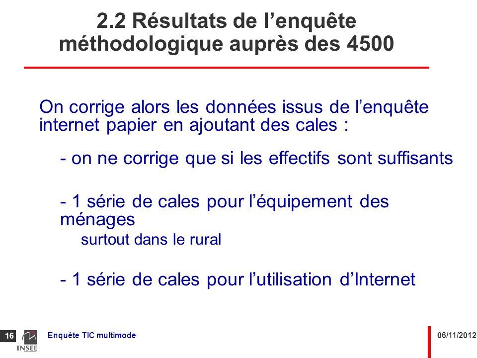 06/11/2012Enquête TIC multimode 16 2.2 Résultats de lenquête méthodologique auprès des 4500 On corrige alors les données issus de lenquête internet pa