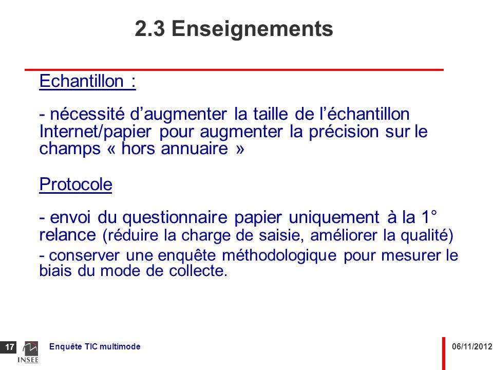 06/11/2012Enquête TIC multimode 17 2.3 Enseignements Echantillon : - nécessité daugmenter la taille de léchantillon Internet/papier pour augmenter la